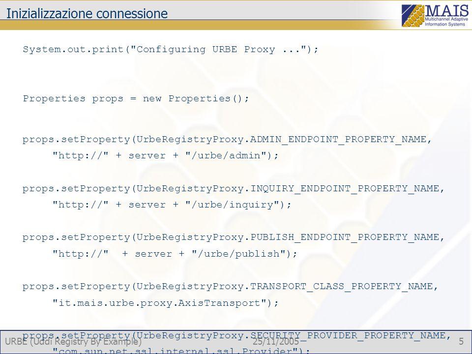 URBE (Uddi Registry By Example)25/11/2005 4 Prototipo Il prototipo aggiornato di URBE è raggiungibile allindirizzo http://black.elet.polimi.it/urbe/in