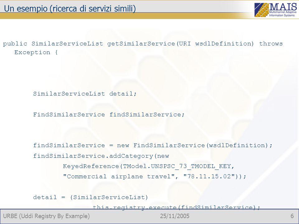 URBE (Uddi Registry By Example)25/11/2005 6 Un esempio (ricerca di servizi simili) public SimilarServiceList getSimilarService(URI wsdlDefinition) throws Exception { SimilarServiceList detail; FindSimilarService findSimilarService; findSimilarService = new FindSimilarService(wsdlDefinition); findSimilarService.addCategory(new KeyedReference(TModel.UNSPSC_73_TMODEL_KEY, Commercial airplane travel , 78.11.15.02 )); detail = (SimilarServiceList) this.registry.execute(findSimilarService); return detail; }