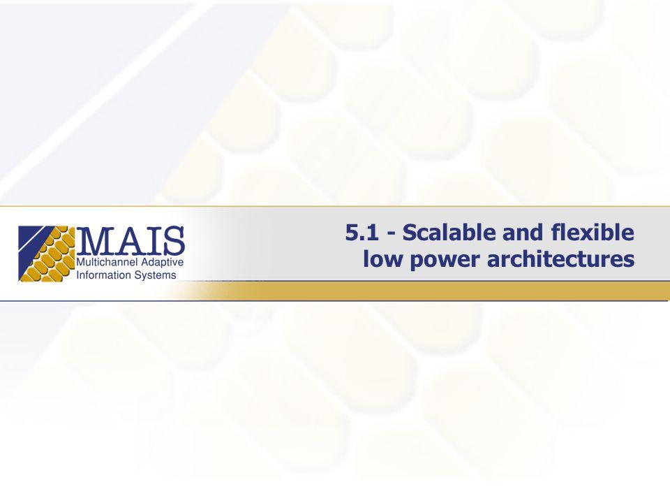 MAIS WP5 Architectures – Politecnico di Milano 3 Indice Lottica: valutare soluzioni architetturali – a livello di processore (nodo) e di rete, capaci di supportare le applicazioni MAIS in modo soddisfacente – in particolare garantendo: Elevate prestazioni Buona sicurezza Basso consumo di potenza.