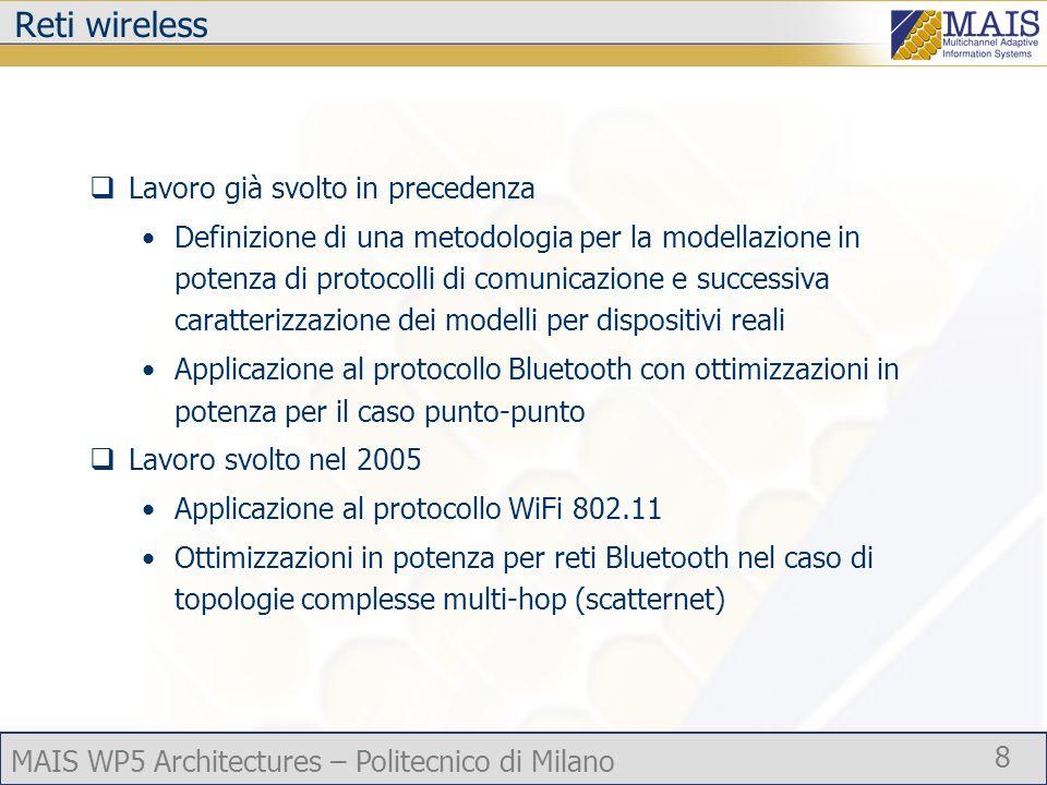MAIS WP5 Architectures – Politecnico di Milano 9 Reti wireless: modello in potenza di 802.11 Modello Device - independent 1