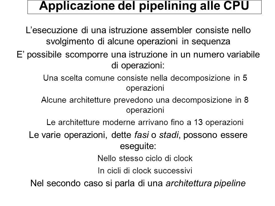 Applicazione del pipelining alle CPU Lesecuzione di una istruzione assembler consiste nello svolgimento di alcune operazioni in sequenza E possibile s