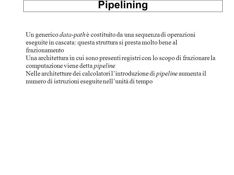 Pipelining Un generico data-path è costituito da una sequenza di operazioni eseguite in cascata: questa struttura si presta molto bene al frazionament