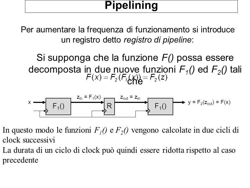 Pipelining Nel primo ciclo di clock: Si deve attendere la stabilizzazione di x Viene calcolata la funzione F 1 (x) Nel secondo ciclo di clock: Il valore z in viene memorizzato nel registro e quindi propagato in z out Viene calcolata la funzione F 2 (z out ) I ritardi nei due cicli di clock sono: Primo ciclo: T x + T 1 Secondo ciclo: T R + T 2 La frequenza massima di funzionamento è quindi: