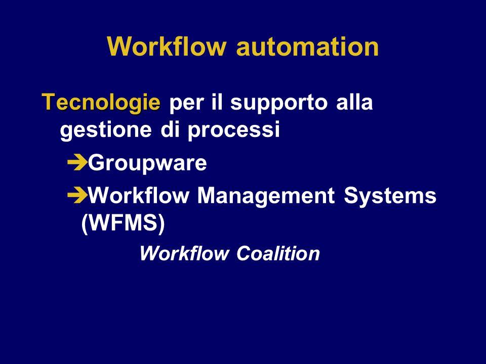 Workflow automation Tecnologie Tecnologie per il supporto alla gestione di processi è Groupware è Workflow Management Systems (WFMS) Workflow Coalitio
