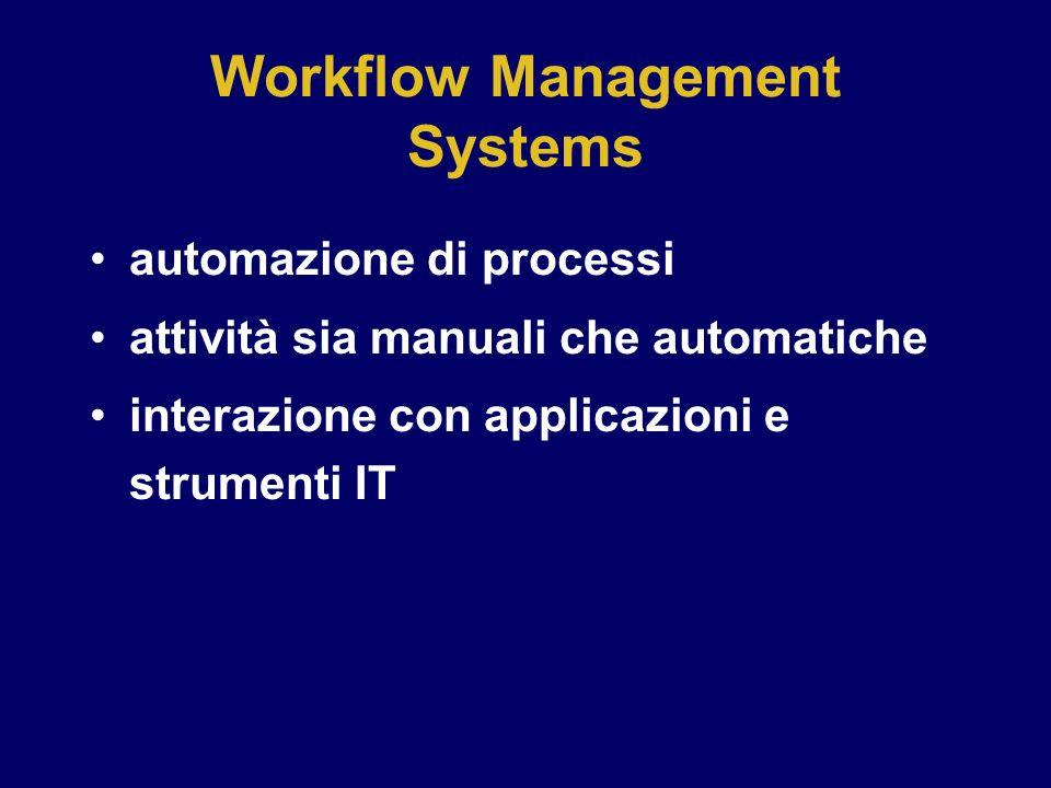 automazione di processi attività sia manuali che automatiche interazione con applicazioni e strumenti IT