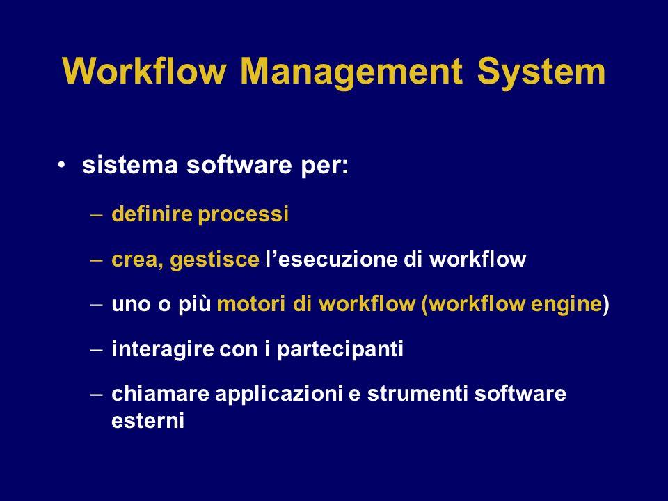 sistema software per: –definire processi –crea, gestisce lesecuzione di workflow –uno o più motori di workflow (workflow engine) –interagire con i par
