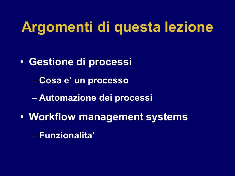 Argomenti di questa lezione Gestione di processi –Cosa e un processo –Automazione dei processi Workflow management systems –Funzionalita