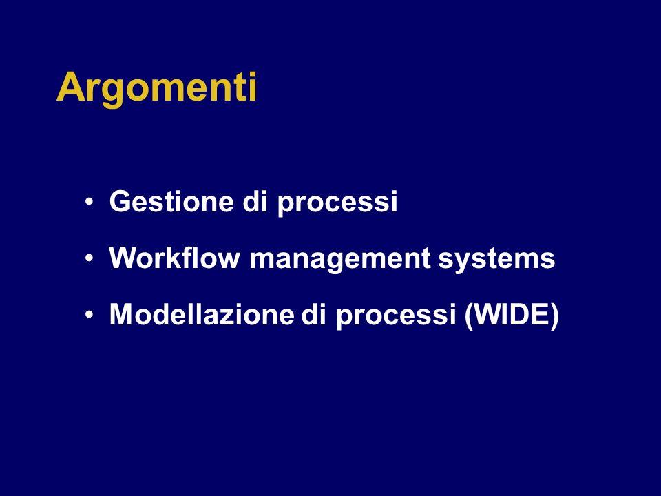 Workflow automation è BPR (Business Process Reengineering) strumenti è Evoluzione e integrazione degli strumenti
