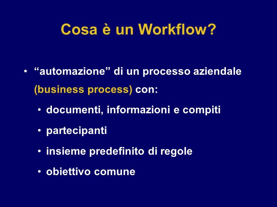 sistema software per: –definire processi –crea, gestisce lesecuzione di workflow –uno o più motori di workflow (workflow engine) –interagire con i partecipanti –chiamare applicazioni e strumenti software esterni Workflow Management System
