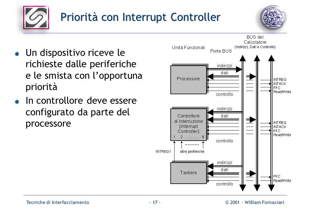 Tecniche di Interfacciamento© 2001 - William Fornaciari- 17 - Priorità con Interrupt Controller Un dispositivo riceve le richieste dalle periferiche e le smista con lopportuna priorità In controllore deve essere configurato da parte del processore