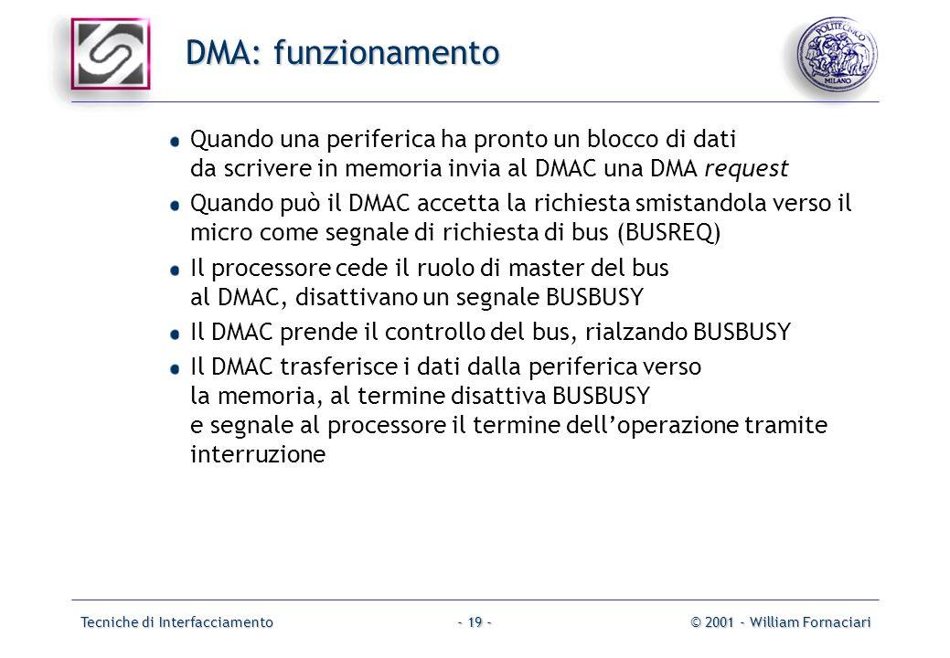 Tecniche di Interfacciamento© 2001 - William Fornaciari- 19 - DMA: funzionamento Quando una periferica ha pronto un blocco di dati da scrivere in memoria invia al DMAC una DMA request Quando può il DMAC accetta la richiesta smistandola verso il micro come segnale di richiesta di bus (BUSREQ) Il processore cede il ruolo di master del bus al DMAC, disattivano un segnale BUSBUSY Il DMAC prende il controllo del bus, rialzando BUSBUSY Il DMAC trasferisce i dati dalla periferica verso la memoria, al termine disattiva BUSBUSY e segnale al processore il termine delloperazione tramite interruzione