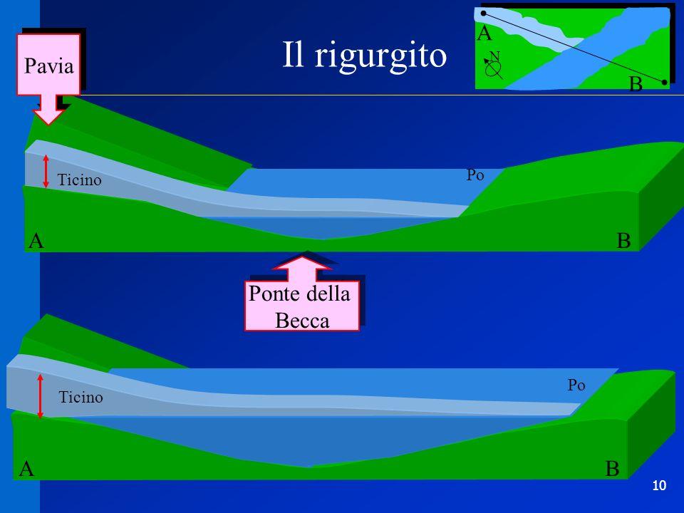 10 Po Ponte della Becca Ponte della Becca Pavia Ticino A AB B A B N Il rigurgito