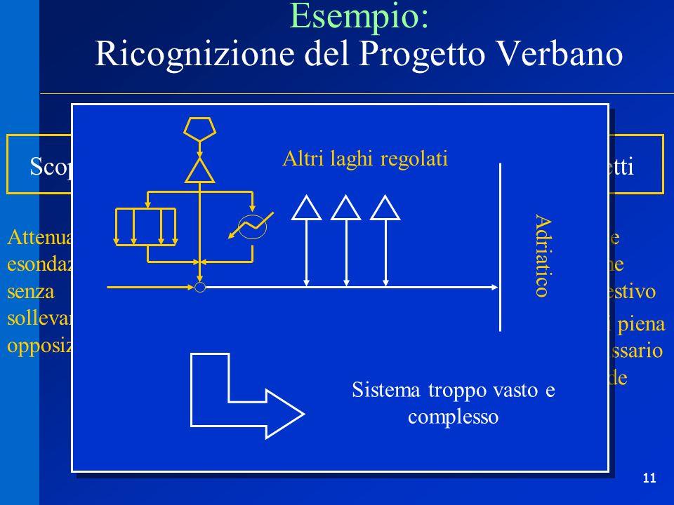 11 Attenuare le esondazioni senza sollevare opposizioni RivieraschiSbancare lincile Possibile riduzione invaso estivo Esempio: Ricognizione del Proget