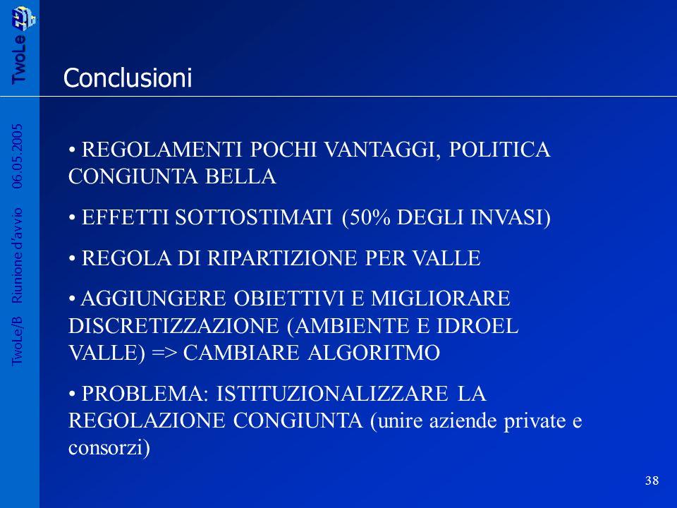 TwoLe 38 TwoLe/B Riunione davvio 06.05.2005 Conclusioni REGOLAMENTI POCHI VANTAGGI, POLITICA CONGIUNTA BELLA EFFETTI SOTTOSTIMATI (50% DEGLI INVASI) REGOLA DI RIPARTIZIONE PER VALLE AGGIUNGERE OBIETTIVI E MIGLIORARE DISCRETIZZAZIONE (AMBIENTE E IDROEL VALLE) => CAMBIARE ALGORITMO PROBLEMA: ISTITUZIONALIZZARE LA REGOLAZIONE CONGIUNTA (unire aziende private e consorzi)