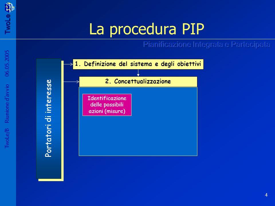 TwoLe 4 TwoLe/B Riunione davvio 06.05.2005 La procedura PIP 2.