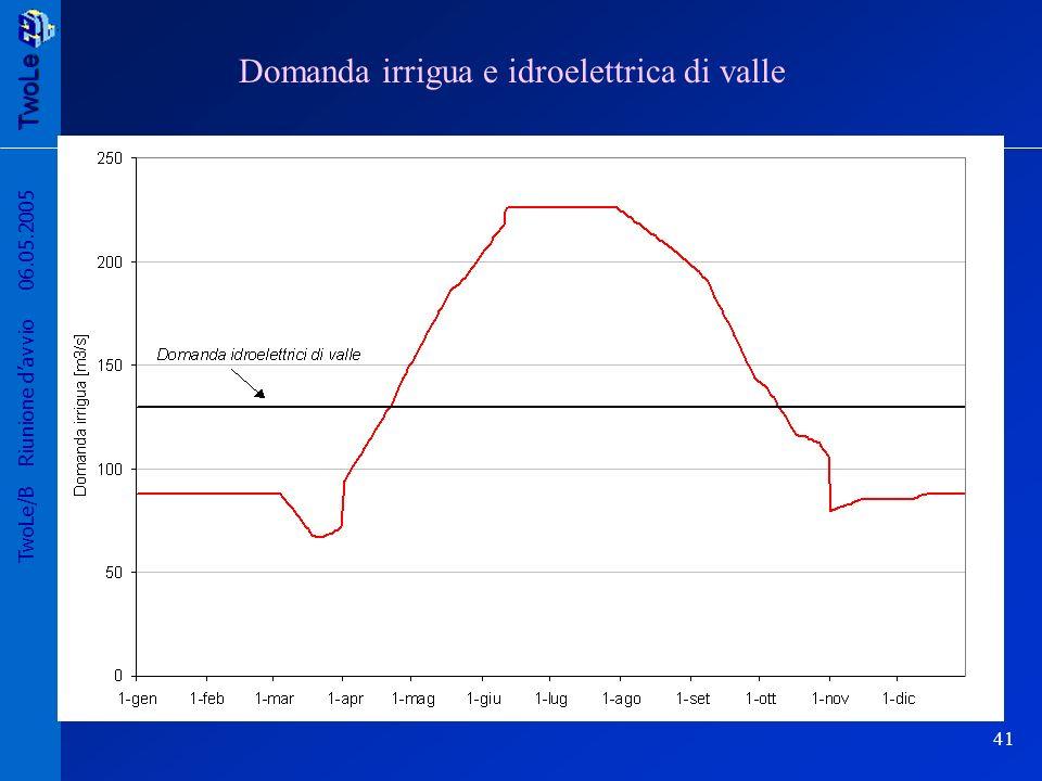 TwoLe 41 TwoLe/B Riunione davvio 06.05.2005 Domanda irrigua e idroelettrica di valle