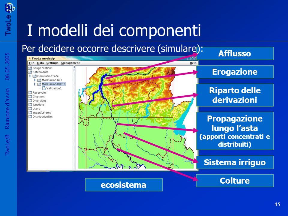 TwoLe 45 TwoLe/B Riunione davvio 06.05.2005 I modelli dei componenti Afflusso Erogazione Riparto delle derivazioni Sistema irriguo Per decidere occorre descrivere (simulare): Propagazione lungo lasta (apporti concentrati e distribuiti) Colture ecosistema