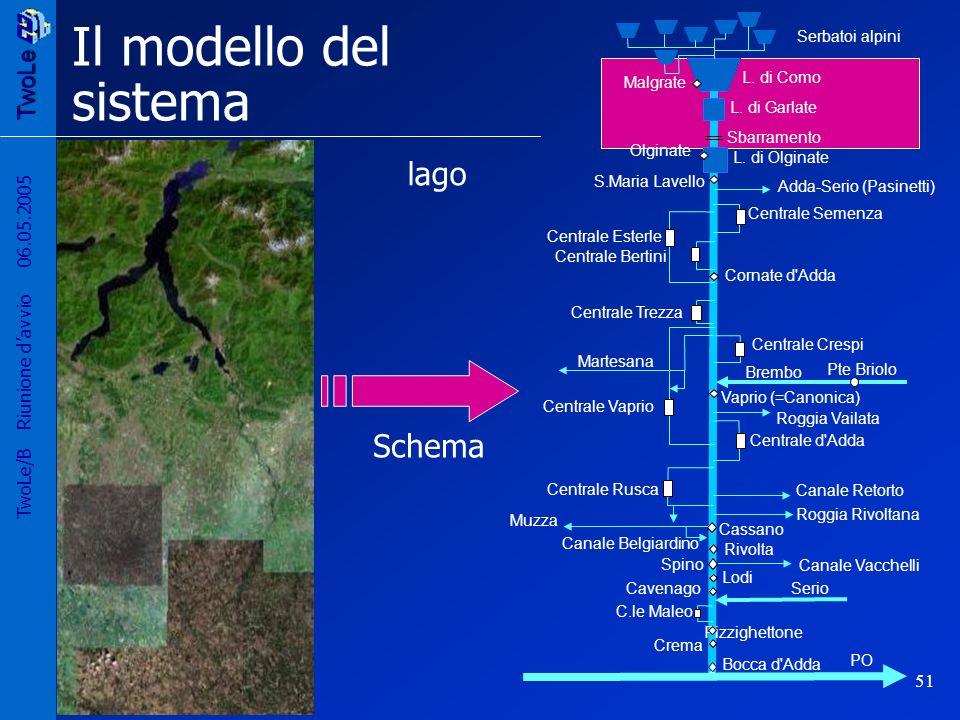 TwoLe 51 TwoLe/B Riunione davvio 06.05.2005 Il modello del sistema L. di Olginate lago Schema