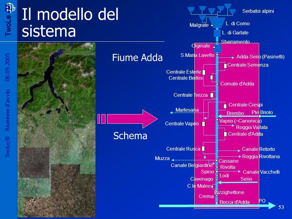 TwoLe 53 TwoLe/B Riunione davvio 06.05.2005 Il modello del sistema L. di Olginate Fiume Adda Schema