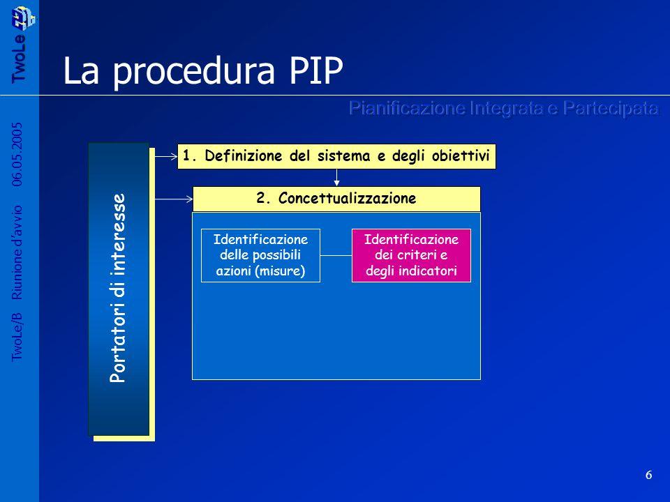 TwoLe 6 TwoLe/B Riunione davvio 06.05.2005 La procedura PIP 2.