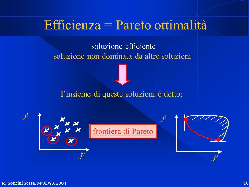 R. Soncini Sessa, MODSS, 2004 10 Efficienza = Pareto ottimalità J2J2 J1J1 soluzione efficiente soluzione non dominata da altre soluzioni J2J2 J1J1 lin