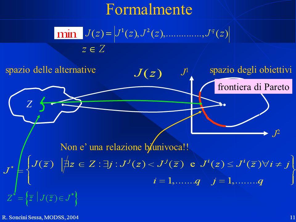 R. Soncini Sessa, MODSS, 2004 11 Formalmente Z spazio delle alternativeJ2J2 J1J1 spazio degli obiettivi frontiera di Pareto Non e una relazione biuniv