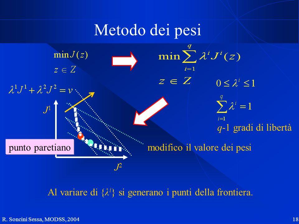 R. Soncini Sessa, MODSS, 2004 18 Metodo dei pesi Al variare di {λ i } si generano i punti della frontiera. q-1 gradi di libertà modifico il valore dei