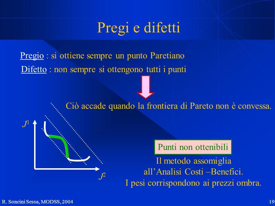 R. Soncini Sessa, MODSS, 2004 19 Pregi e difetti Pregio : si ottiene sempre un punto Paretiano Difetto : non sempre si ottengono tutti i punti J2J2 J1