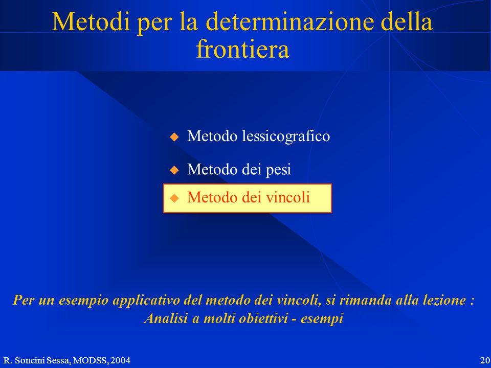R. Soncini Sessa, MODSS, 2004 20 Metodi per la determinazione della frontiera Metodo dei pesi Metodo dei vincoli Per un esempio applicativo del metodo