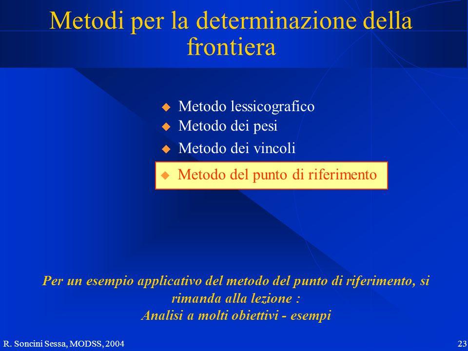 R. Soncini Sessa, MODSS, 2004 23 Metodi per la determinazione della frontiera Metodo dei pesi Metodo dei vincoli Metodo del punto di riferimento Per u