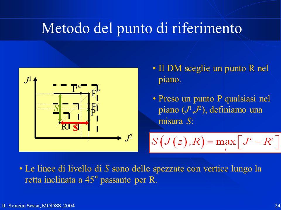 R. Soncini Sessa, MODSS, 2004 24 J1J1 J2J2 Metodo del punto di riferimento Preso un punto P qualsiasi nel piano (J 1,J 2 ), definiamo una misura S: Le
