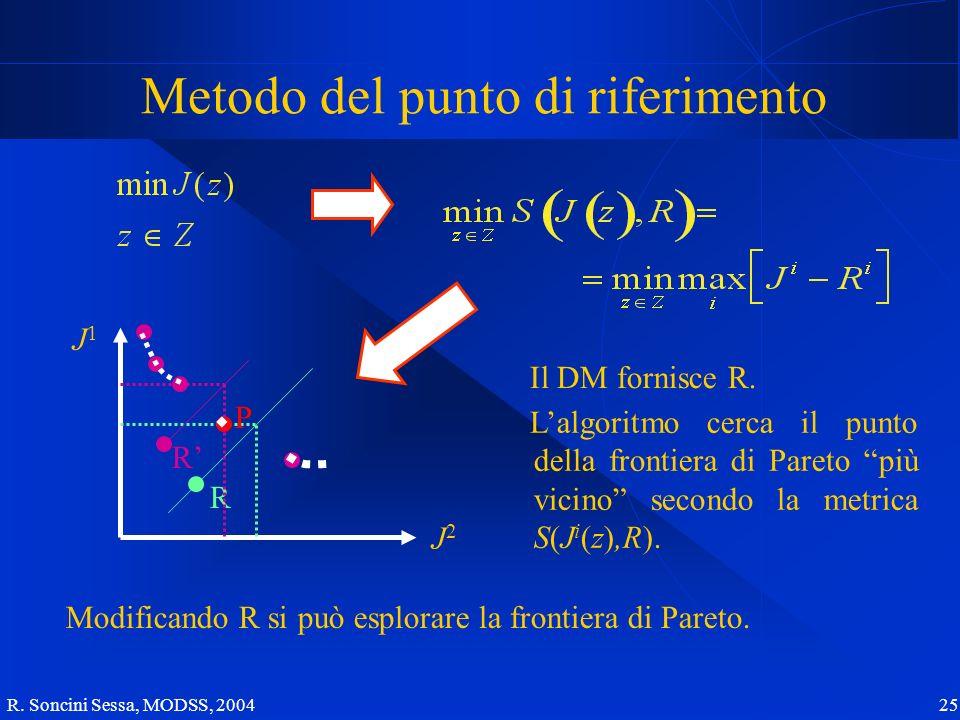 R. Soncini Sessa, MODSS, 2004 25 Metodo del punto di riferimento Lalgoritmo cerca il punto della frontiera di Pareto più vicino secondo la metrica S(J