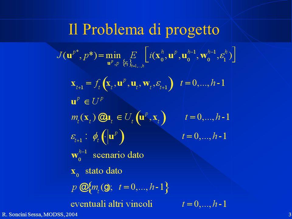 R. Soncini Sessa, MODSS, 2004 3 Il Problema di progetto