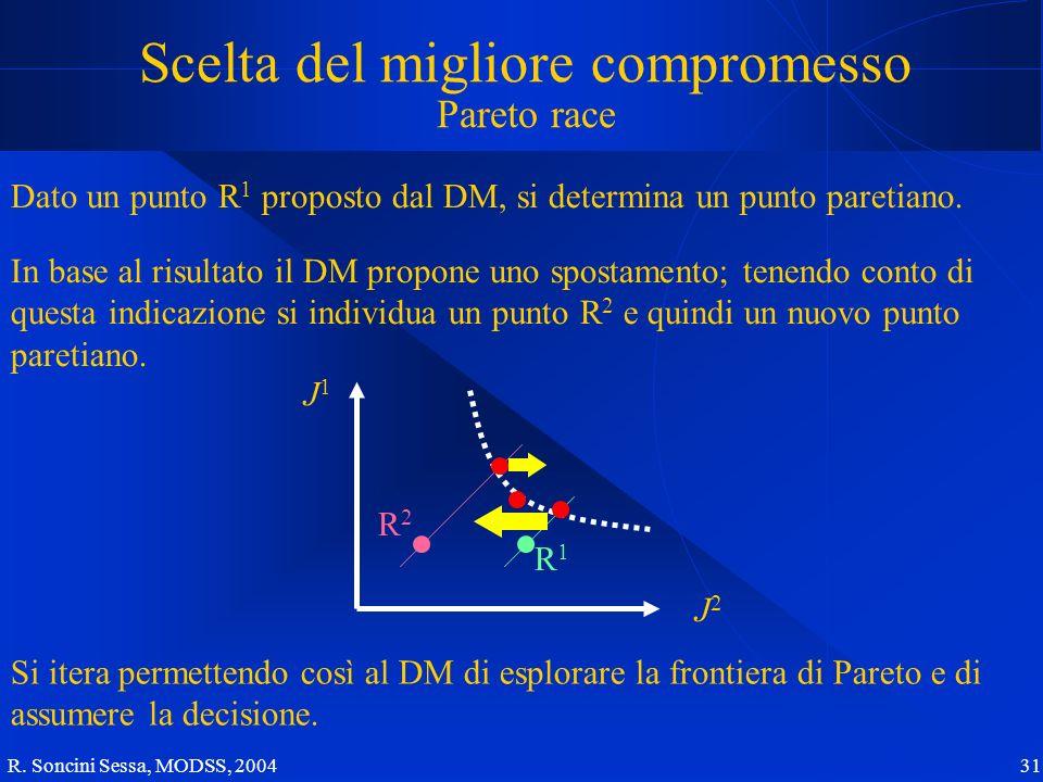 R. Soncini Sessa, MODSS, 2004 31 Scelta del migliore compromesso Pareto race Dato un punto R 1 proposto dal DM, si determina un punto paretiano. Si it