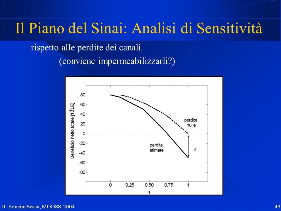 R. Soncini Sessa, MODSS, 2004 43 Il Piano del Sinai: Analisi di Sensitività rispetto alle perdite dei canali (conviene impermeabilizzarli?)