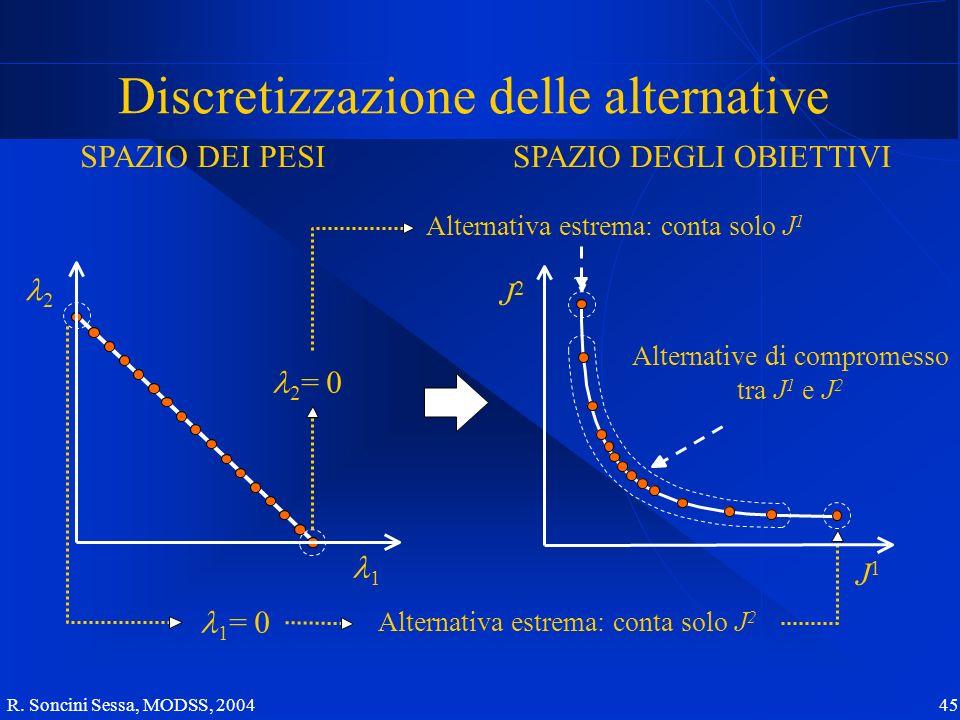 R. Soncini Sessa, MODSS, 2004 45 Discretizzazione delle alternative SPAZIO DEI PESI Alternative di compromesso tra J 1 e J 2 2 1 2 = 0 1 = 0 J2J2 J1J1