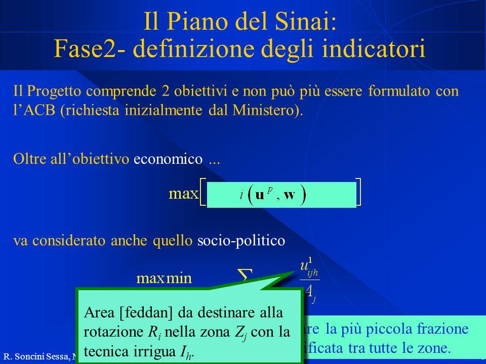 R. Soncini Sessa, MODSS, 2004 6 Il Piano del Sinai: Fase2- definizione degli indicatori Il Progetto comprende 2 obiettivi e non può più essere formula