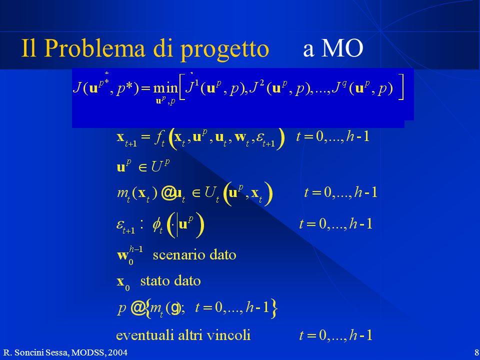 R. Soncini Sessa, MODSS, 2004 8 Il Problema di progetto a MO