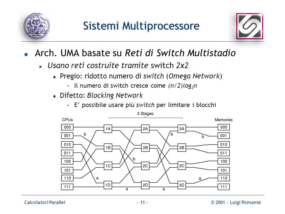 Calcolatori Parallei© 2001 - Luigi Pomante- 11 - Sistemi Multiprocessore Arch. UMA basate su Reti di Switch Multistadio Usano reti costruite tramite s