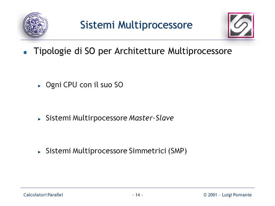 Calcolatori Parallei© 2001 - Luigi Pomante- 14 - Sistemi Multiprocessore Tipologie di SO per Architetture Multiprocessore Ogni CPU con il suo SO Sistemi Multirpocessore Master-Slave Sistemi Multiprocessore Simmetrici (SMP)