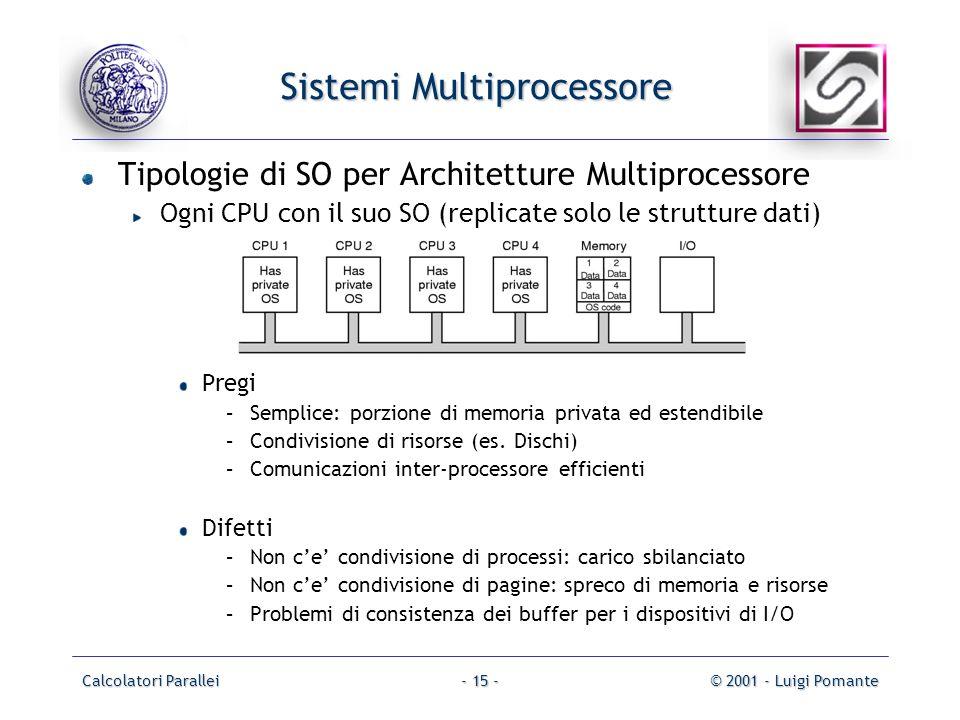 Calcolatori Parallei© 2001 - Luigi Pomante- 15 - Sistemi Multiprocessore Tipologie di SO per Architetture Multiprocessore Ogni CPU con il suo SO (repl