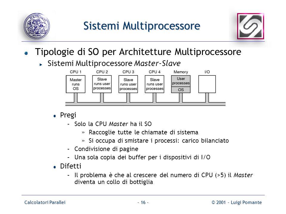 Calcolatori Parallei© 2001 - Luigi Pomante- 16 - Sistemi Multiprocessore Tipologie di SO per Architetture Multiprocessore Sistemi Multiprocessore Mast