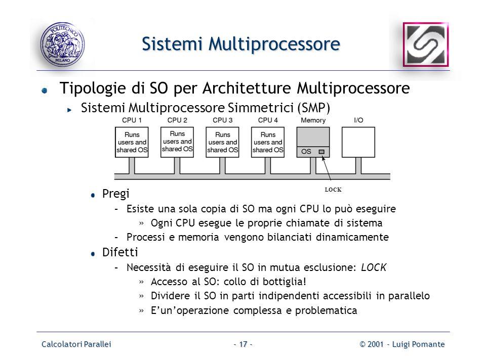 Calcolatori Parallei© 2001 - Luigi Pomante- 17 - Sistemi Multiprocessore Tipologie di SO per Architetture Multiprocessore Sistemi Multiprocessore Simm