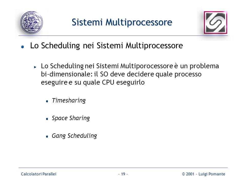 Calcolatori Parallei© 2001 - Luigi Pomante- 19 - Sistemi Multiprocessore Lo Scheduling nei Sistemi Multiprocessore Lo Scheduling nei Sistemi Multiporo