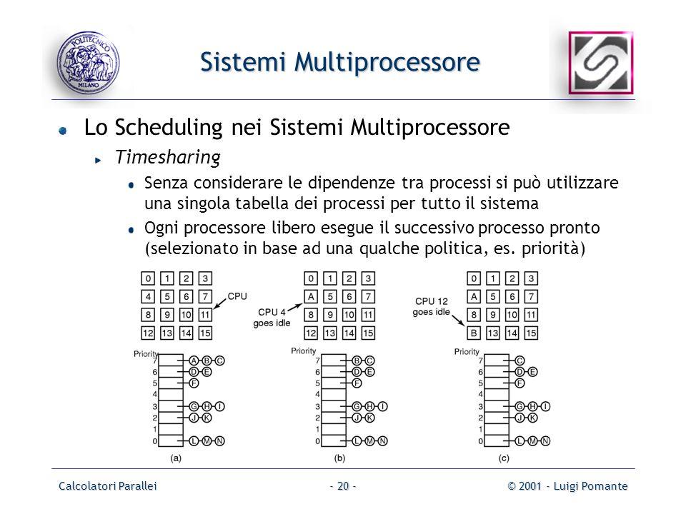 Calcolatori Parallei© 2001 - Luigi Pomante- 20 - Sistemi Multiprocessore Lo Scheduling nei Sistemi Multiprocessore Timesharing Senza considerare le di