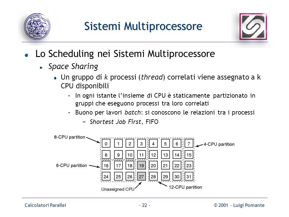Calcolatori Parallei© 2001 - Luigi Pomante- 22 - Sistemi Multiprocessore Lo Scheduling nei Sistemi Multiprocessore Space Sharing Un gruppo di k proces