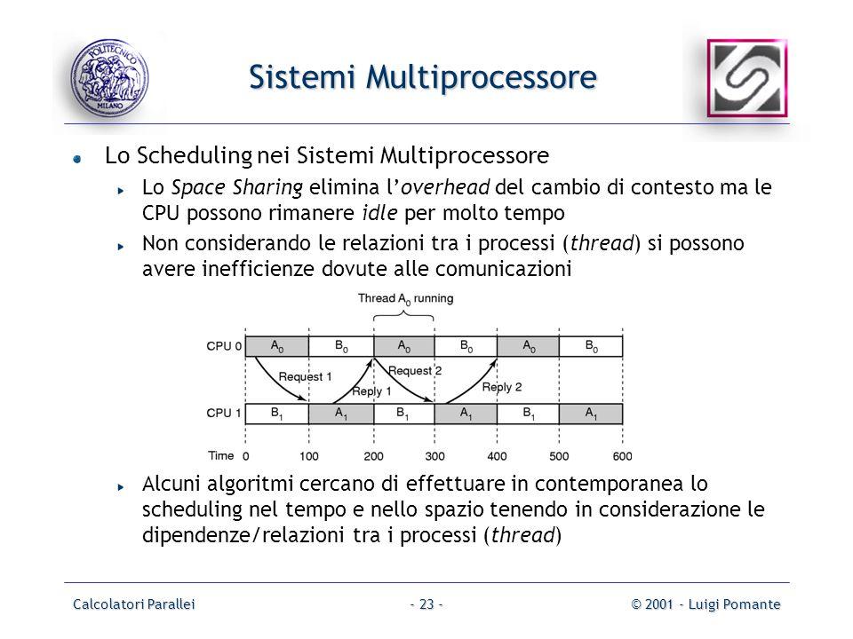 Calcolatori Parallei© 2001 - Luigi Pomante- 23 - Sistemi Multiprocessore Lo Scheduling nei Sistemi Multiprocessore Lo Space Sharing elimina loverhead