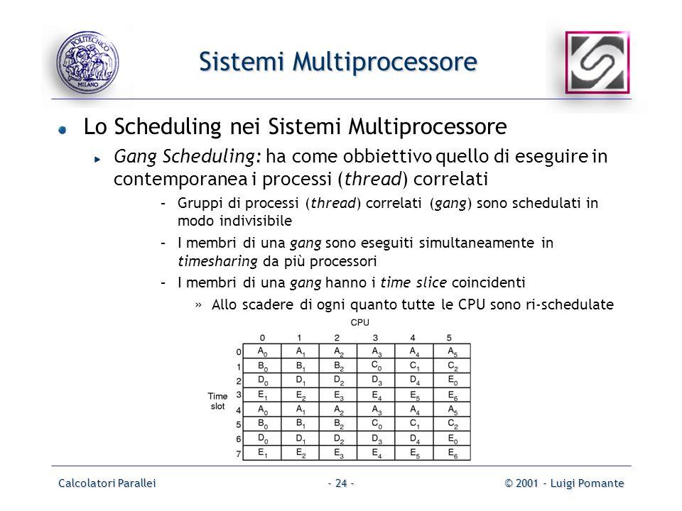 Calcolatori Parallei© 2001 - Luigi Pomante- 24 - Sistemi Multiprocessore Lo Scheduling nei Sistemi Multiprocessore Gang Scheduling: ha come obbiettivo