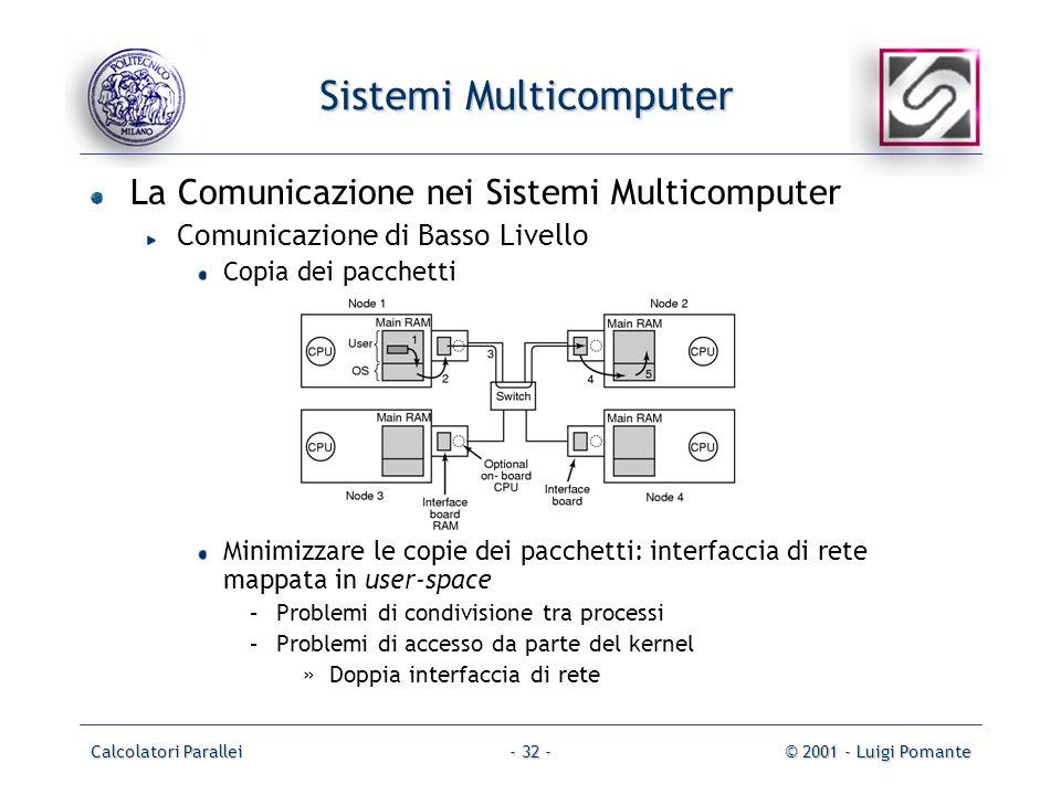 Calcolatori Parallei© 2001 - Luigi Pomante- 32 - Sistemi Multicomputer La Comunicazione nei Sistemi Multicomputer Comunicazione di Basso Livello Copia