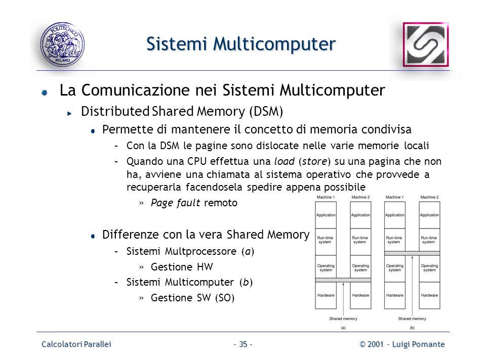 Calcolatori Parallei© 2001 - Luigi Pomante- 35 - Sistemi Multicomputer La Comunicazione nei Sistemi Multicomputer Distributed Shared Memory (DSM) Perm